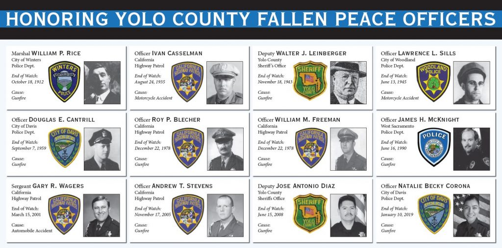 Image is the fallen peace officer memorial banner with the names, cause of death and end of watch dates for all of Yolo County's fallen officers.